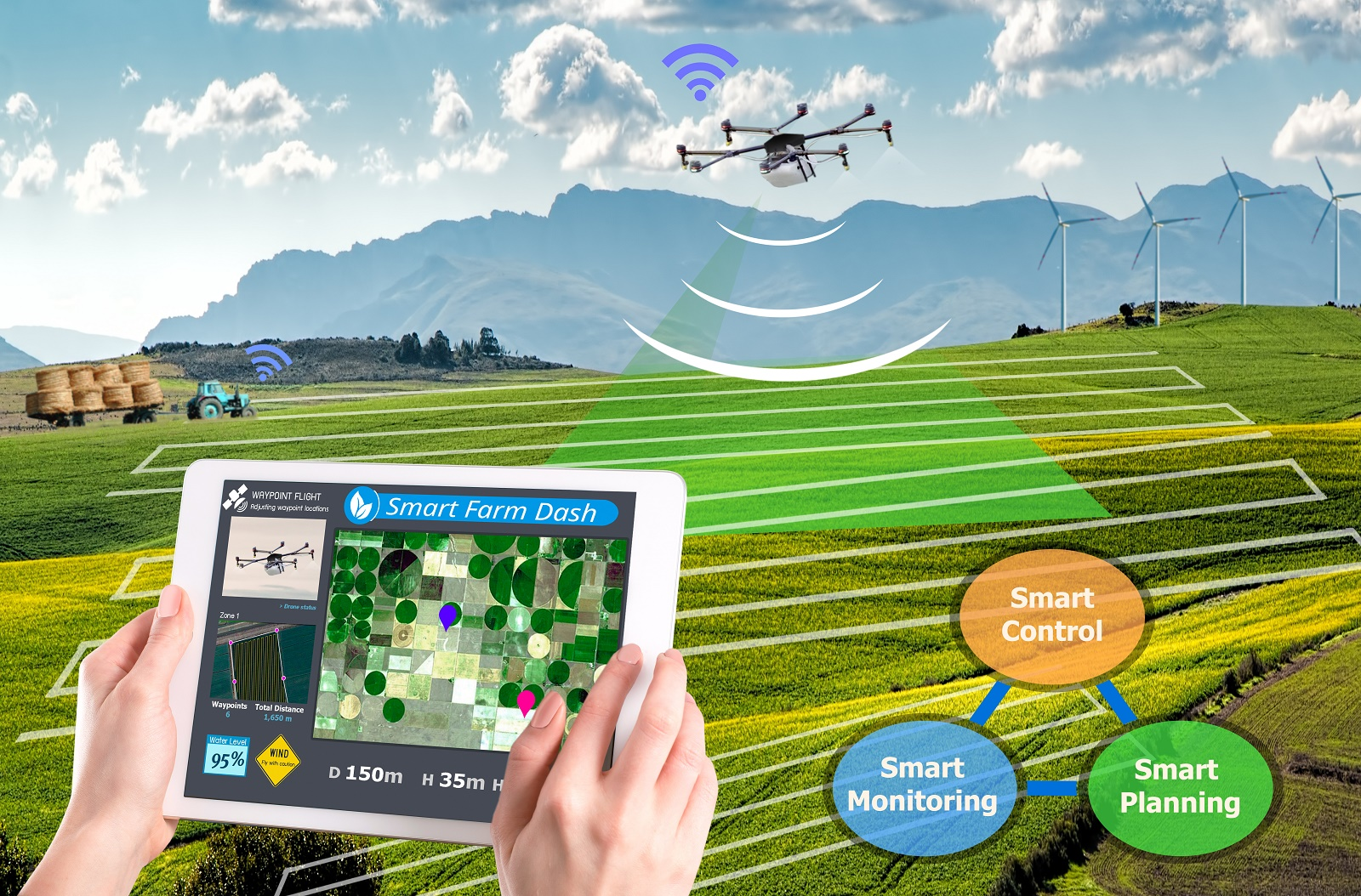 Global Precision Agriculture Market to attain market value