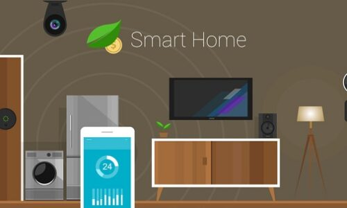 Europe smart home market