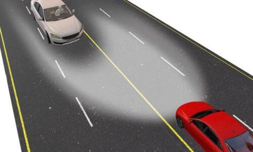 Global Intelligent Automotive Headlights Market