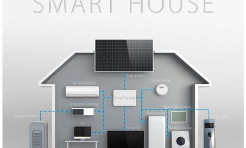 Asia Pacific Smart Home Market