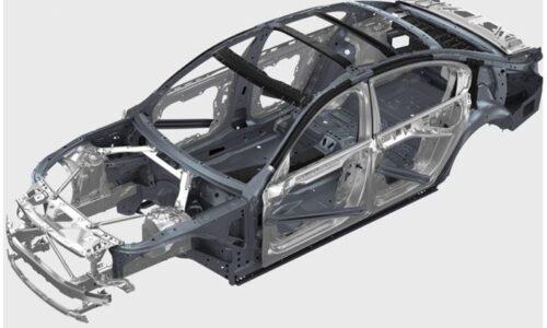 North America Automotive Composite Materials Market