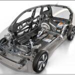 Latin America Automotive Composite Materials Market