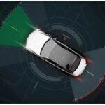 Mena Automotive Radar Market