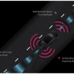 Latin America Automotive Radar Market