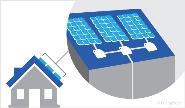 Solar Microinverter To Attain A Market