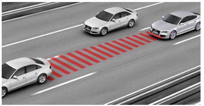 Automotive Radar Technology