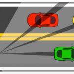 Automotive Headlights Technology