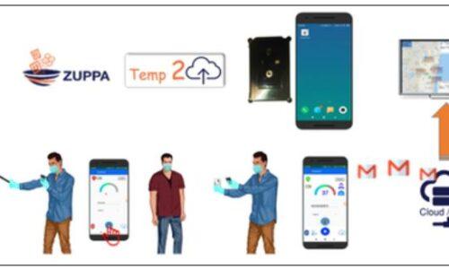Body Temperature Scanner Device Market
