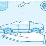 Automotive Usage-Based Insurance (Ubi) Market