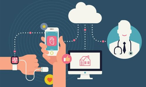 Smart Healthcare Technologies And Products Market