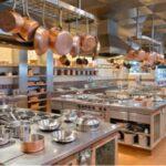Foodservice Equipment Market