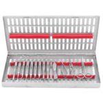Surgical Kits Market