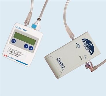 Oxygen Conserving Devices Market