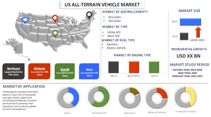 All-Terrain Vehicle Market 1