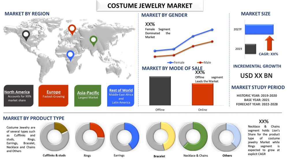 Costume Jewelry Market 1