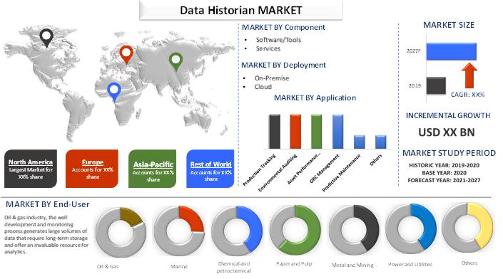 Data Historian Market 1