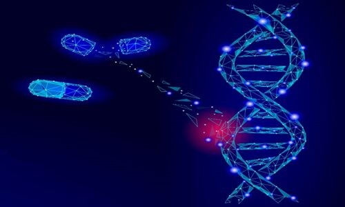 Gene Therapy Market