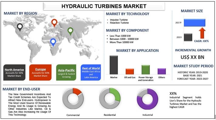 Hydraulic Turbine 1