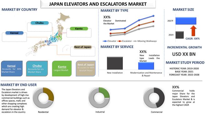 Japan Elevators and Escalators 1