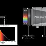 Near-Infrared Imaging Market