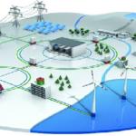 Smart Electric Grid Market