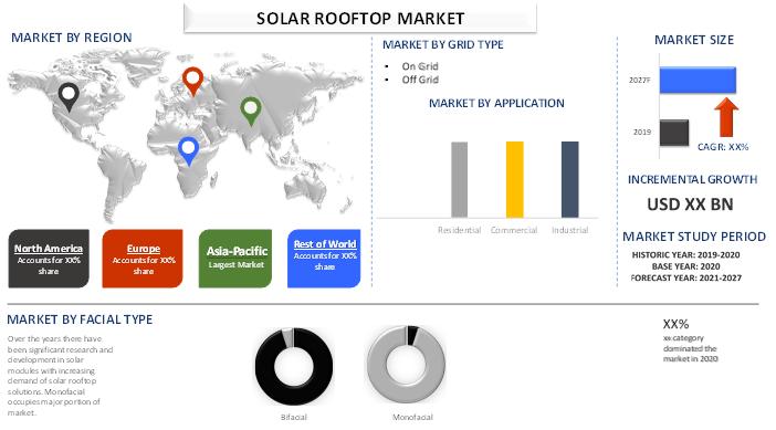 Solar Rooftop Panel Market 1