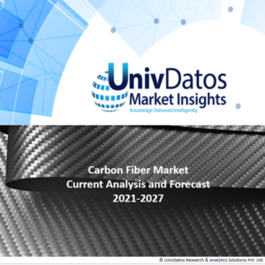 Carbon Fiber Market: Current Analysis and Forecast (2021-2027)