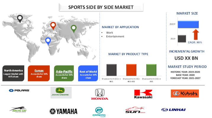 Sport Side by Sides (SxS) Market1