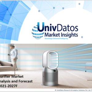 Air Purifier Market: Current Analysis and Forecast (2021-2027)