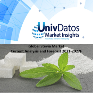 Stevia Market: Current Analysis and Forecast (2021-2027)